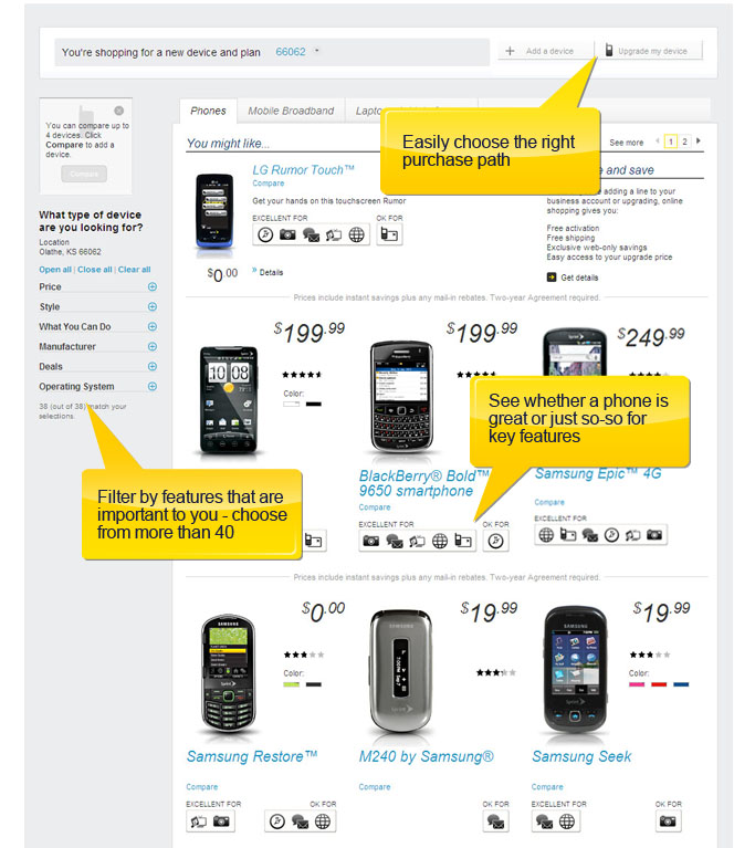 What S New Sprint Com New Online Store Details